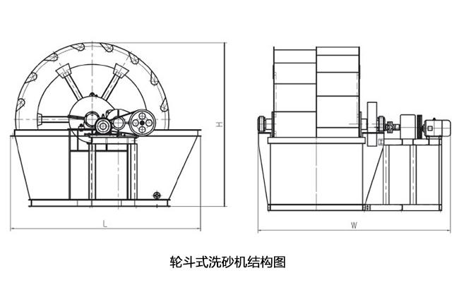 轮斗式洗砂机结构原理