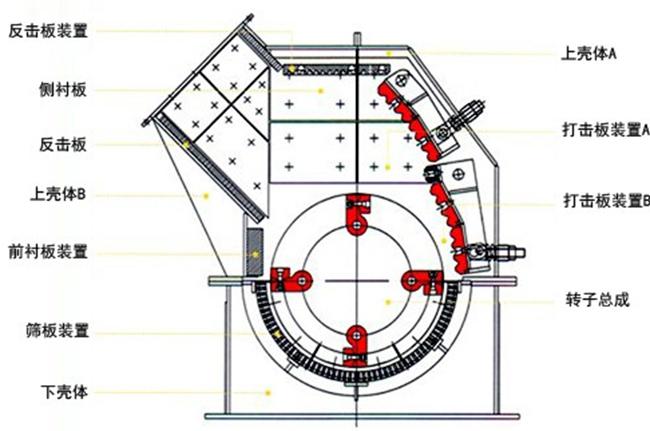 锤式破碎机结构图片及工作原理