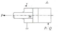 矿山输送机械的液压缸结构分析